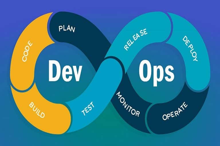 DevOps Training Institute Marathahalli